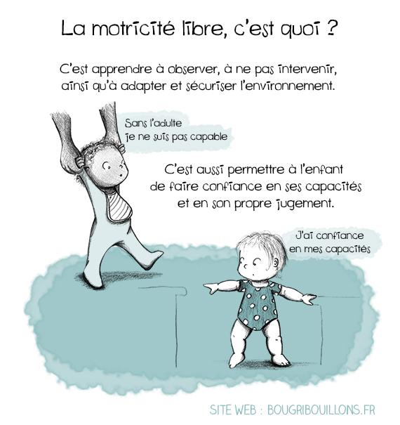 motricite_libre_marche